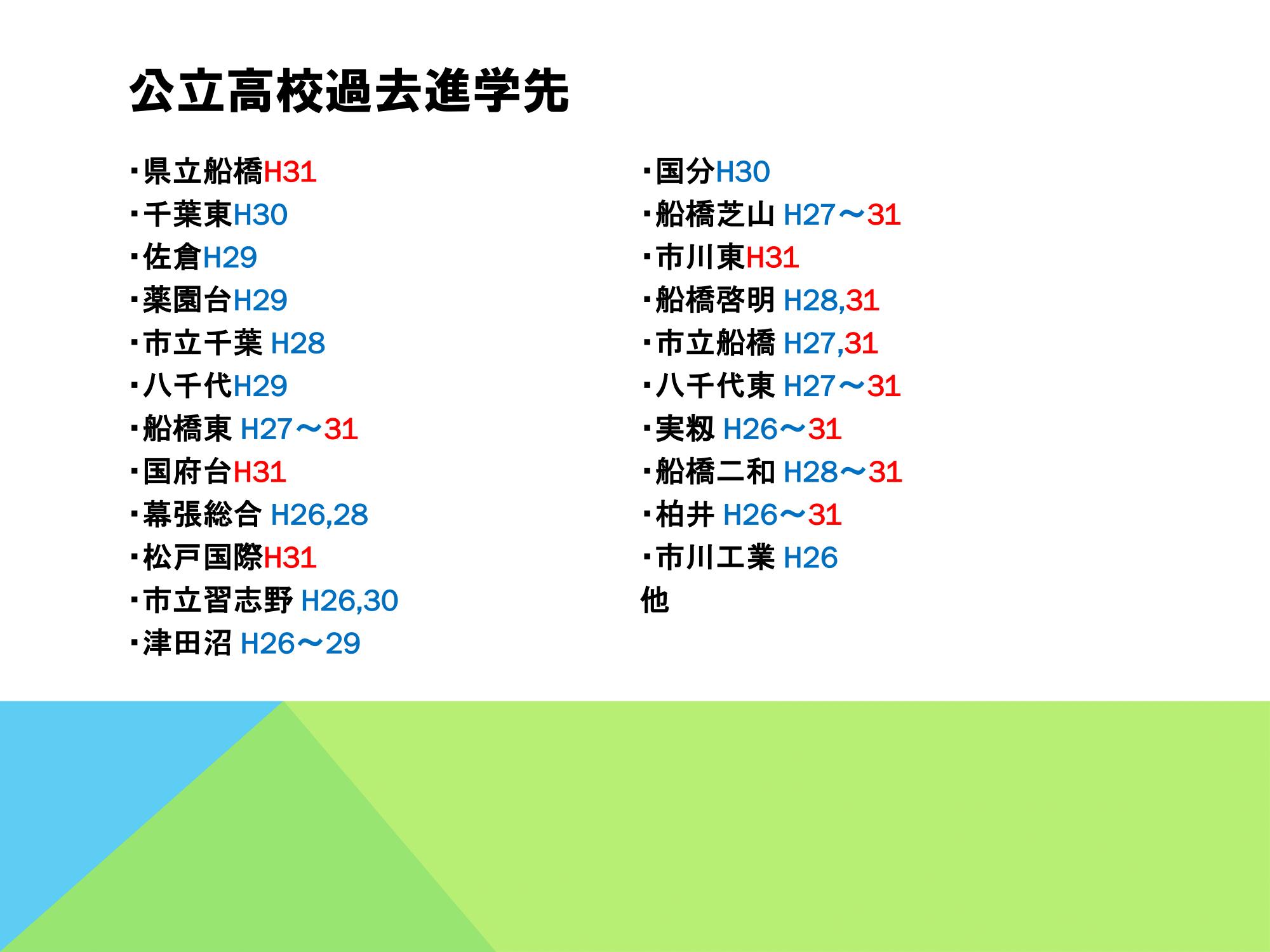 合格実績2019-2