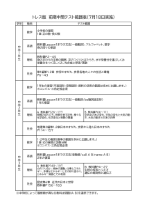 トレス版前期中間テスト2020範囲表-1